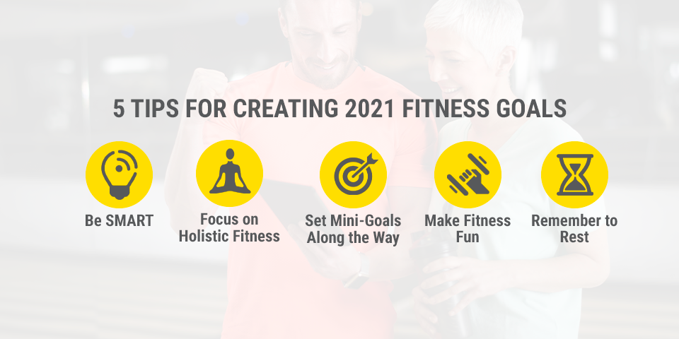5 Tips for Creating 2021 Fitness Goals